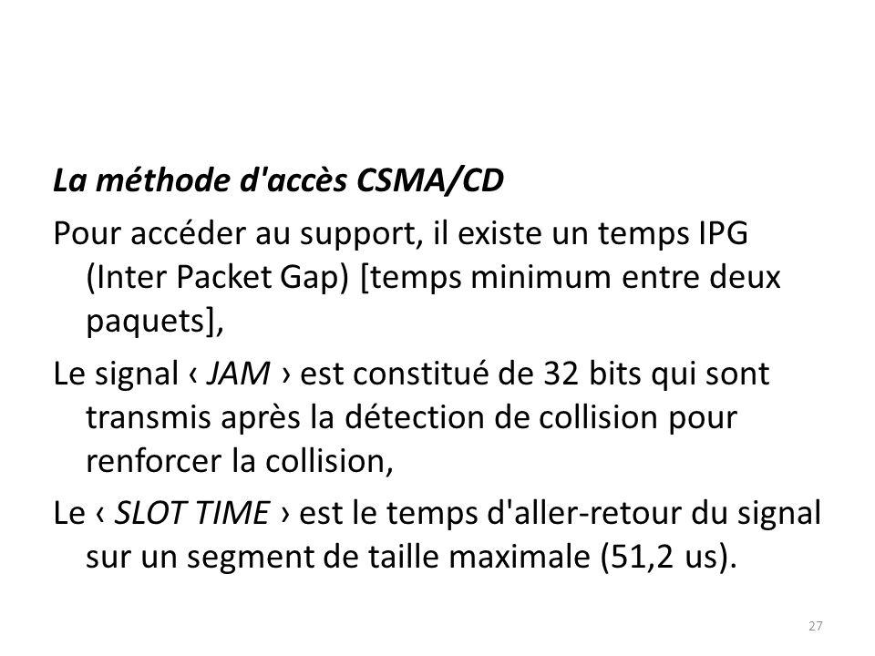 La méthode d accès CSMA/CD Pour accéder au support, il existe un temps IPG (Inter Packet Gap) [temps minimum entre deux paquets], Le signal ‹ JAM › est constitué de 32 bits qui sont transmis après la détection de collision pour renforcer la collision, Le ‹ SLOT TIME › est le temps d aller-retour du signal sur un segment de taille maximale (51,2 us).
